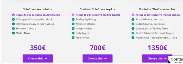How You Can Start Making Profit - MyTradingCollege Review 2021